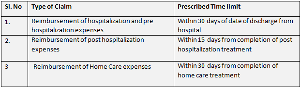 health-claim.PNG